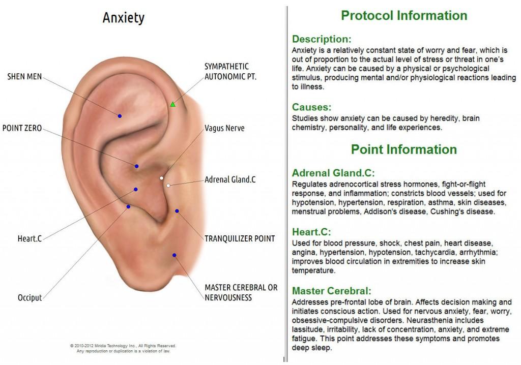 Acupressure on ear for depression