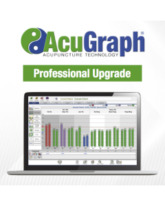Upgrade to AcuGraph 5: Professional Software, Service and Support